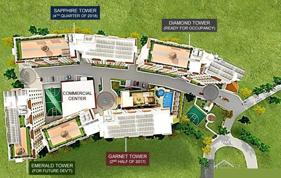 Site Development Plan of Lancris Residences